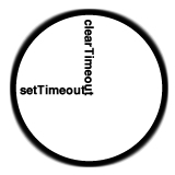 setTimeout・clearTimeoutを使って指定秒数毎にJavaScriptの繰り返し処理(画像の切替え)